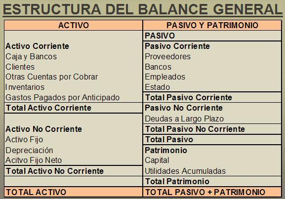 Post Una Simple Nota Sobre La Balanza Comercial
